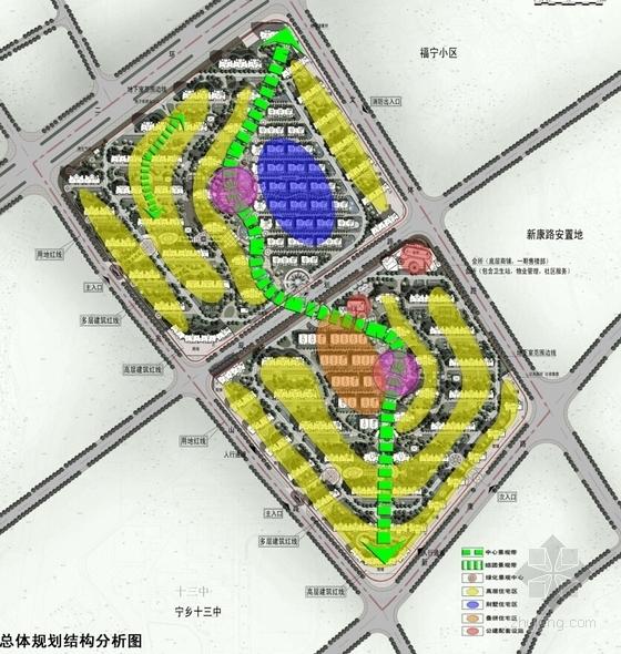 简欧风格住宅区规划分析图