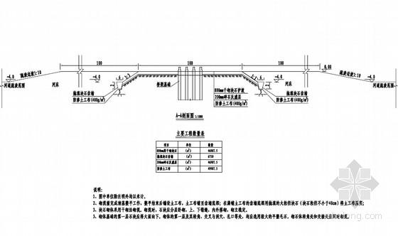 大桥基础防护工程施工图(9张)