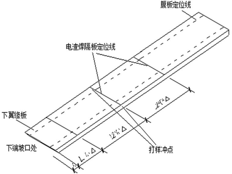 箱体组装划线示意图
