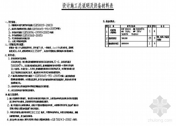 武汉某高层风系统施工图