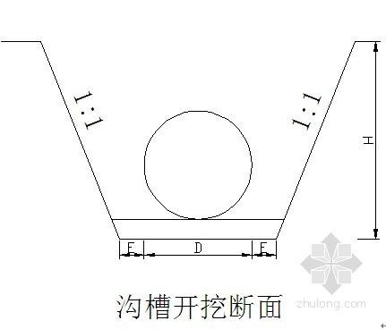 [重庆]城市主干道施工组织设计