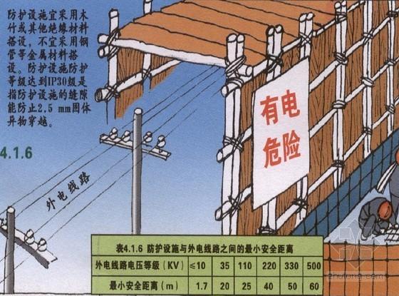 施工现场临时用电安全技术措施