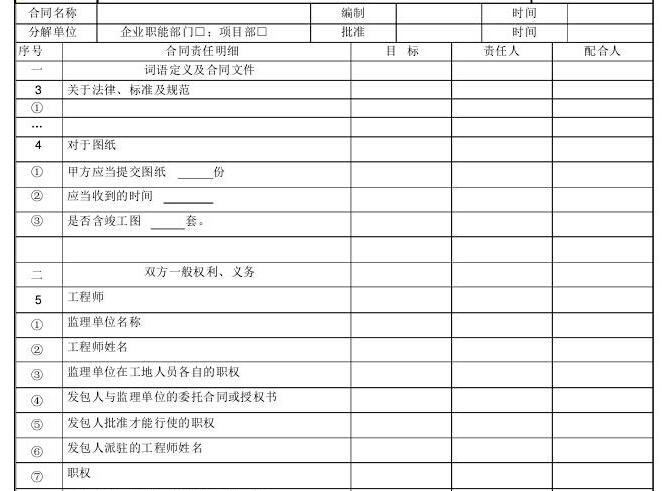 [武汉]经济区新建工程项目部实施计划书(99页表格齐全)