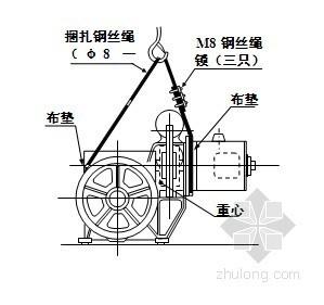 南京市某铁路车站站房工程施工组织设计