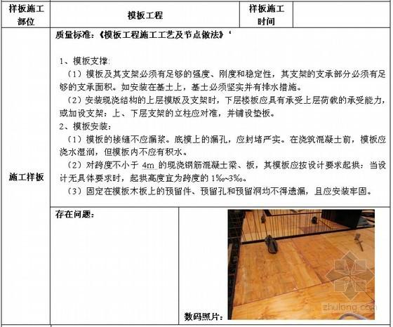 卫生间防水表格资料下载-建筑工程通用施工样板工程确认表(37张表格,附图)