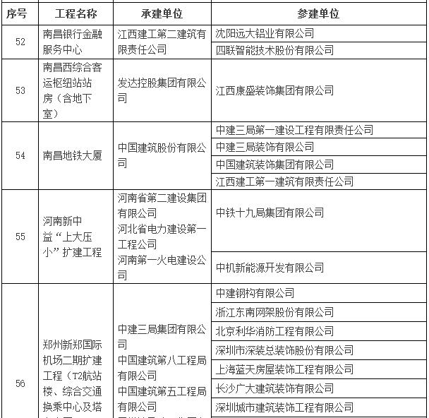 2016~2017年度第一批中国建设工程鲁班奖入选名单公示-建筑工程鲁班奖名单11.png