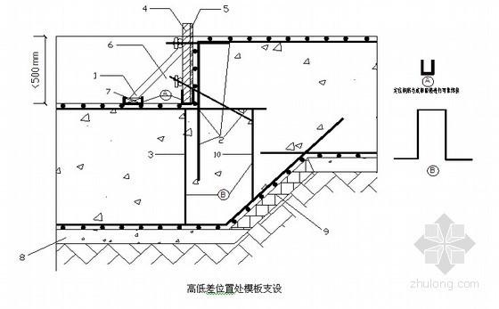 房建工程地下室模板施工工艺