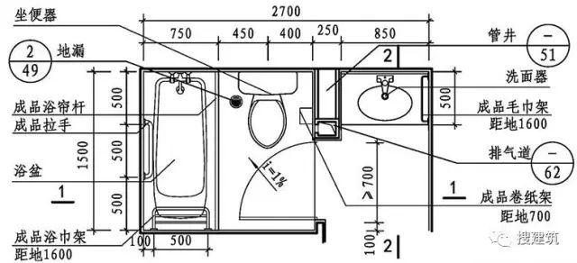 卫生间设计数据,精细化总结!!_21