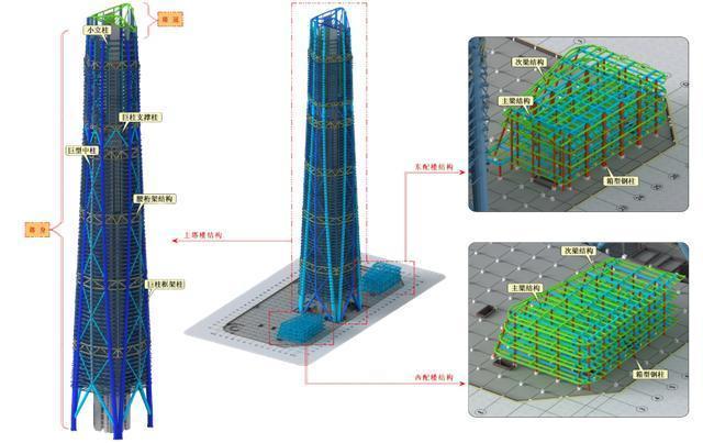 海建工程创新BIM应用,助力加快海南建筑信息化建设