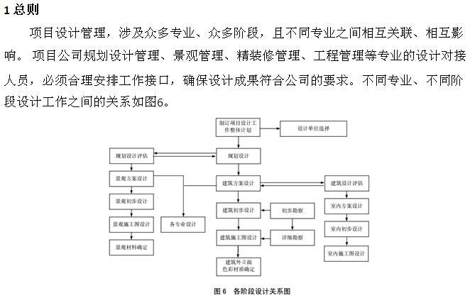 建筑工程委托管理项目操作大全(236页)