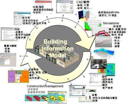 2018二级建造师法规导学3