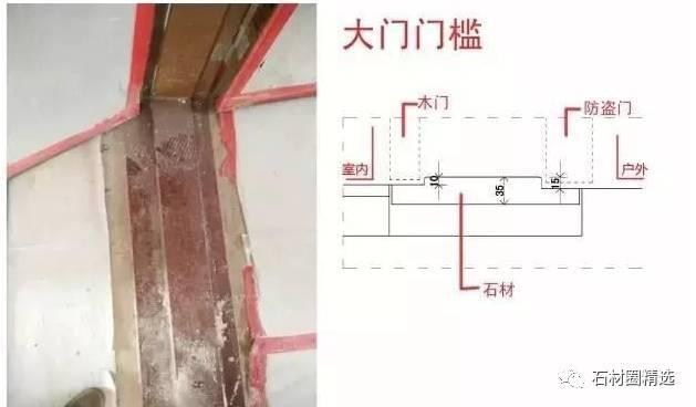 石材装饰施工工艺大全,墙面、门槛、地面、楼梯.......