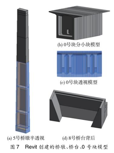 infraworks桥梁模型资料下载-预应力连续刚构桥梁BIM精细化建模实例