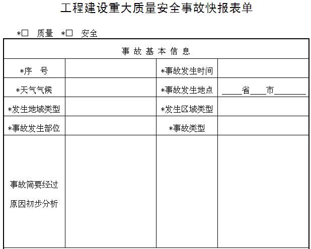 建筑施工现场安全管理资料汇编(257页,表格丰富)_2