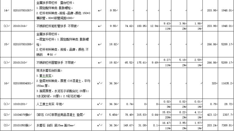 福建XXX办公楼预算书(工程造价毕业设计)_2