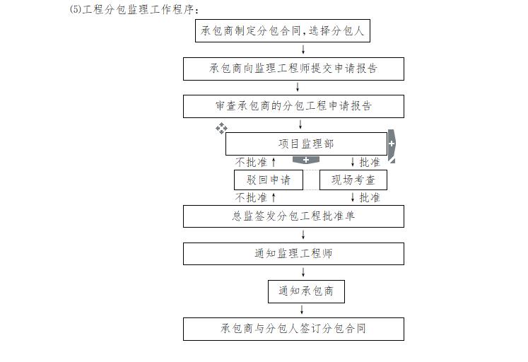 [桥梁]豆士溪桥施工监理大纲(共110页)_11