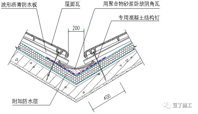 瓦屋面施工工艺_53