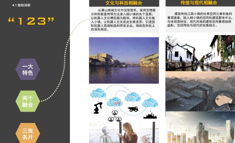 [浙江]杭州机器人旅游小镇规划设计(特色,休闲)C-3 规划目标