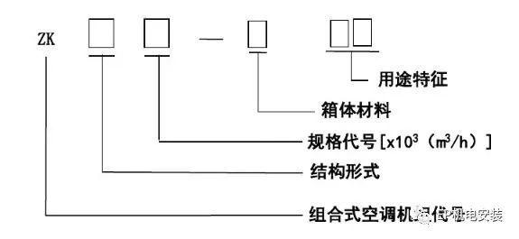 组合式空调机组基础知识_8