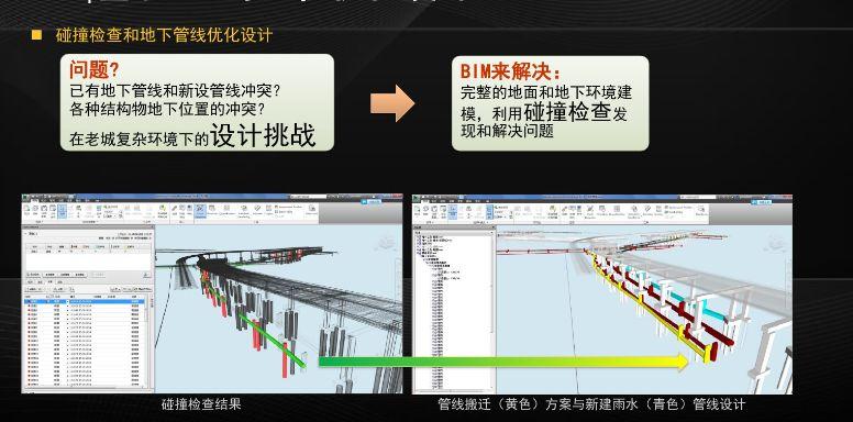 BIM在桥梁工程施工中的运用,13个应用点全了!_12