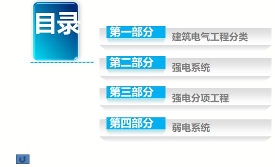 中建某局机电内部培训PPT--电气材料(_3