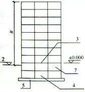 """""""嵌固端""""的规范条文对比,竟然有这么多!_11"""