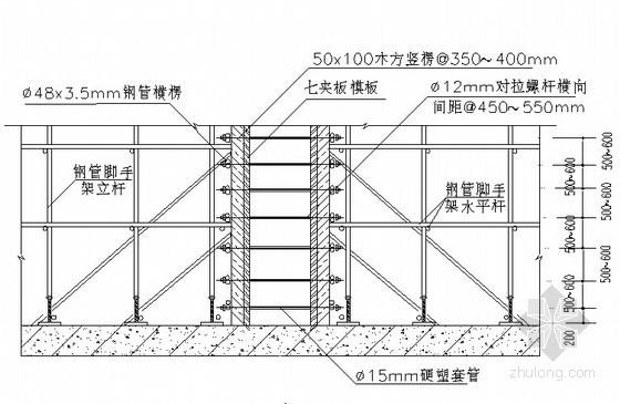 [广东]框剪结构住宅楼工程地下室施工方案