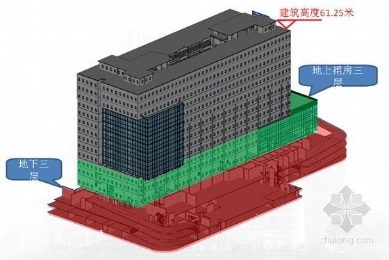 [北京]框剪结构高层大厦BIM施工阶段实施汇报