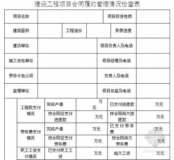 建设工程项目合同履约管理情况检查表