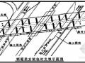 [北京]双向六车道城市道路亿客隆彩票首页组织亿客隆彩票网址(设标)