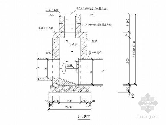 [四川]城市次干道排水工程施工图设计