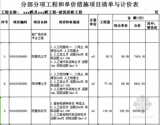 [广东]2015年寺庙建筑及安装工程预算书(附施工图纸软件应用)-001分部分项工程和单价措施项目清单与计价表(建筑装修)