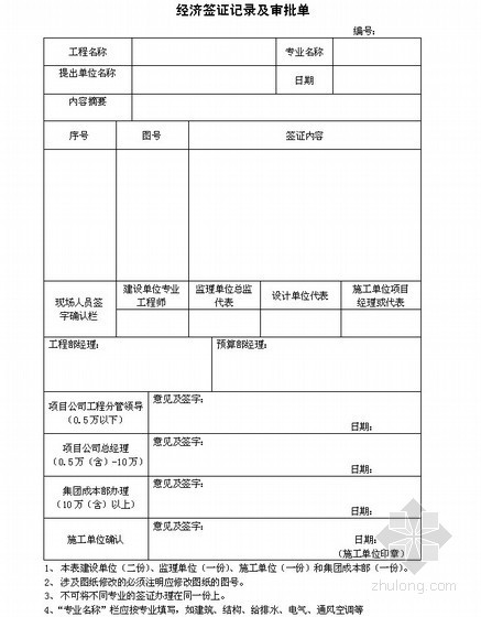 工程现场签证管理办法(大型建筑集团 现场签证单)