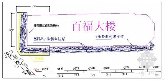 [天津]地铁隧道地面建筑物袖阀管注浆加固施工方案