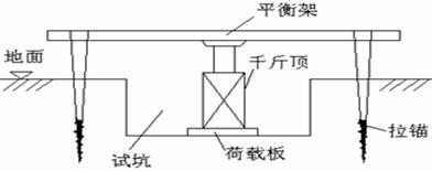 [ppt]桥梁工程施工检测技术(中交)