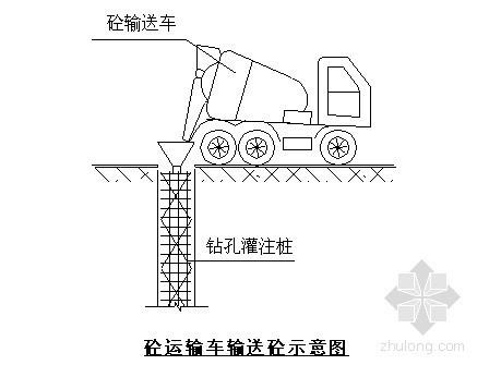 [广东]高层住宅楼桩基旋挖灌注桩专项施工方案