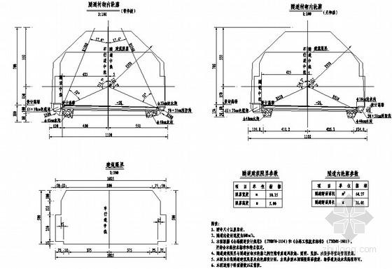 [湖南]高速公路隧道CAD设计图(全套)