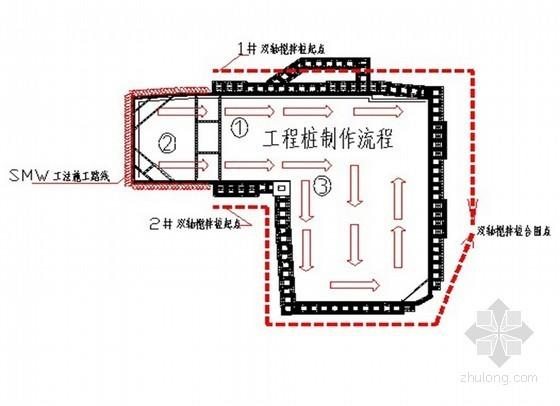 [上海]科教综合楼工程基坑围护监理细则