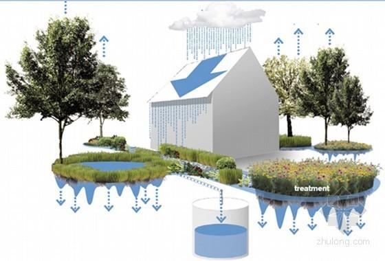 [PPT]海绵城市建设资料709页(规划建设 做法案例)