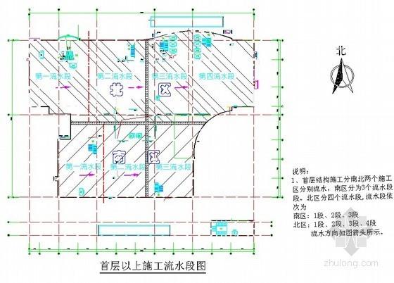 [北京]医院筏板基础大体积混凝土施工方案