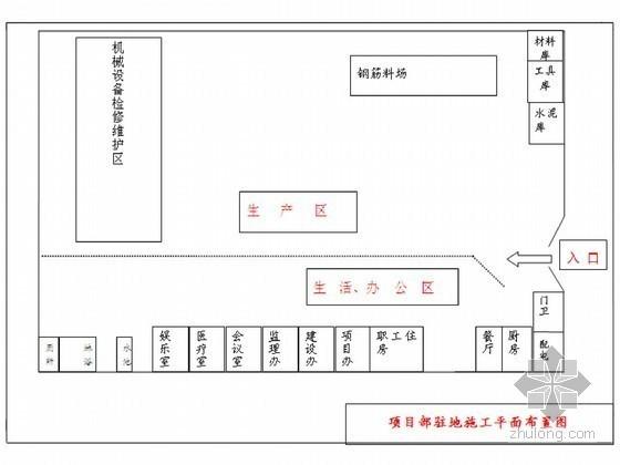 [云南]河道治理工程施工组织设计(清淤 疏浚)