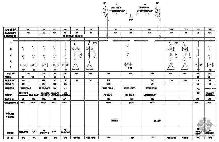 广东某10KV变电室高低压配电系统图