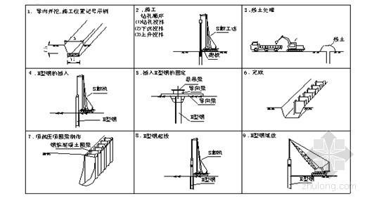 [上海]基坑支护开挖施工方案(钻孔桩 工法桩 旋喷桩)
