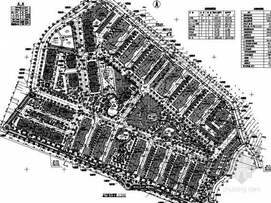 农村新城景观规划设计总图