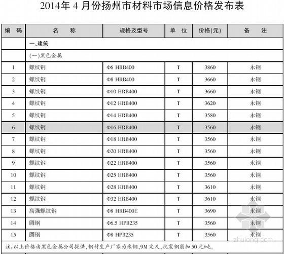 [扬州]2014年4月建设材料价格信息(造价信息 51页)