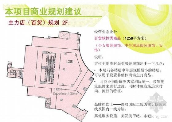 2007年北京某百货商业项目建议书