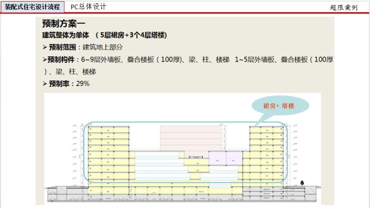 装配式建筑设计与研究(200页ppt)_21
