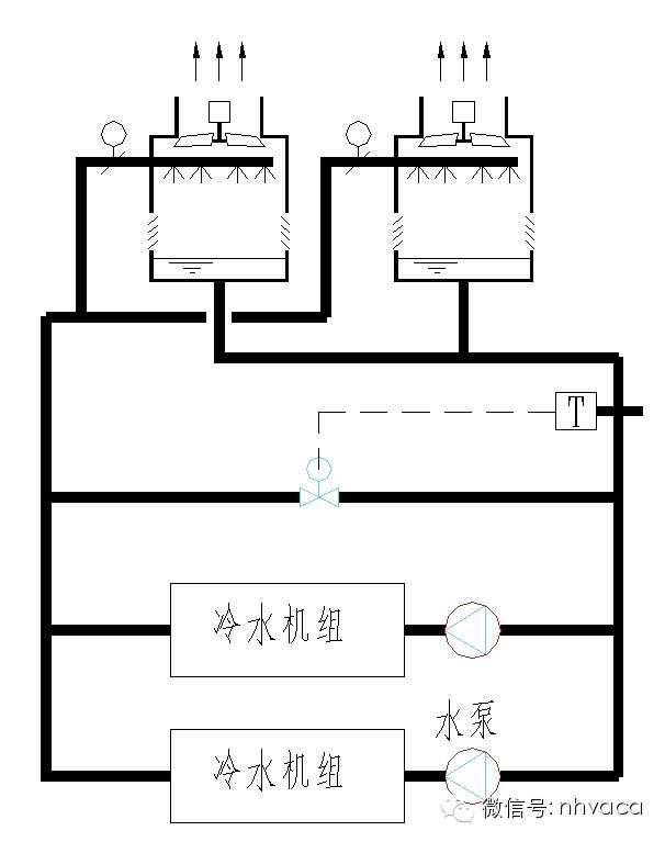 [珍藏版]暖通空调系统的设计与运行实践_7