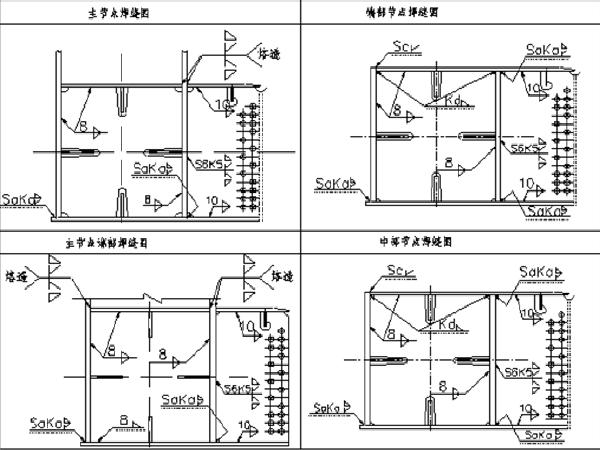 赵寨颖河特大桥钢结构主弦杆施工工艺