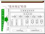 绿色示范工程施工检查要点(110页)